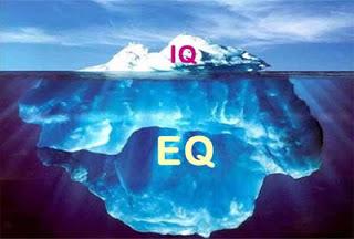 Ελέγξτε το συναισθηματικό σας IQ - QUIZ