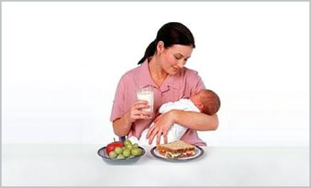Διατροφή κατά το θηλασμό
